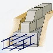 Quel est le dosage standard du béton de fondation ?(quantité de ciment dans le béton par m3)